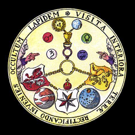 L'alchimie est à l'origine de la transmutation des métaux et de la vie éternelle. La pierre philosophale est le secret absolu des alchimistes.