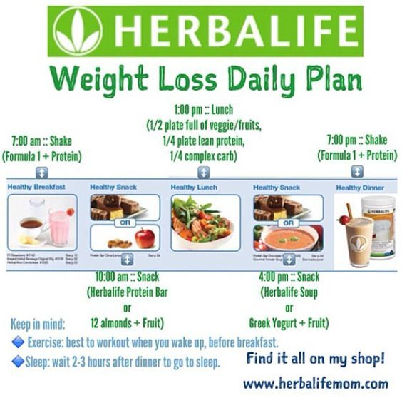 Herbalife Weight Loss Results | Positive Weight Loss Results = Eat Clean + Follow the Herbalife Meal ...: