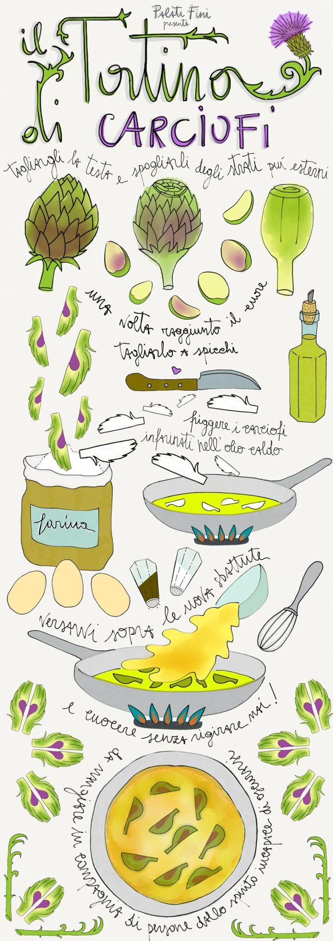 carciofi artichoke illustration omelette food