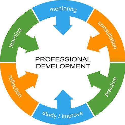 epd personal skills development Epd stands for employee personal development epd is defined as employee personal development very rarely printer friendly menu search  what does epd stand for.