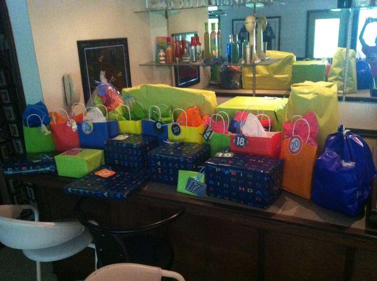 Birthday Ideas For Boyfriends 21st Archivoswebcom