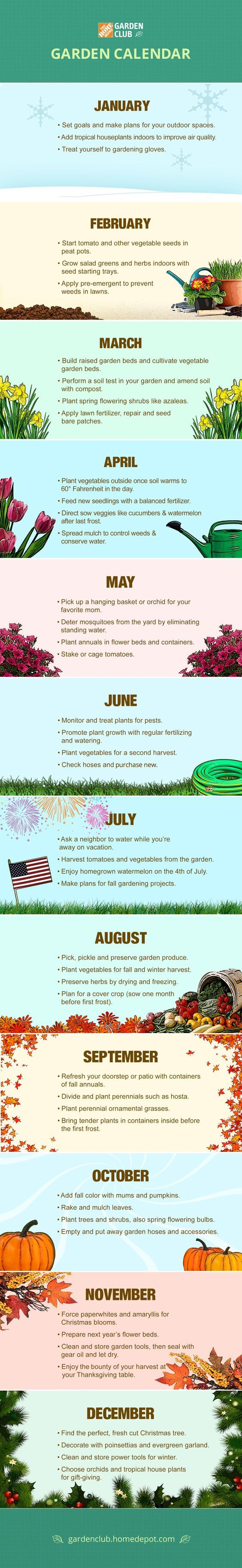 Set your sights on a year of continual gardening delights when you plan according to The Home Depot's Garden Calendar.