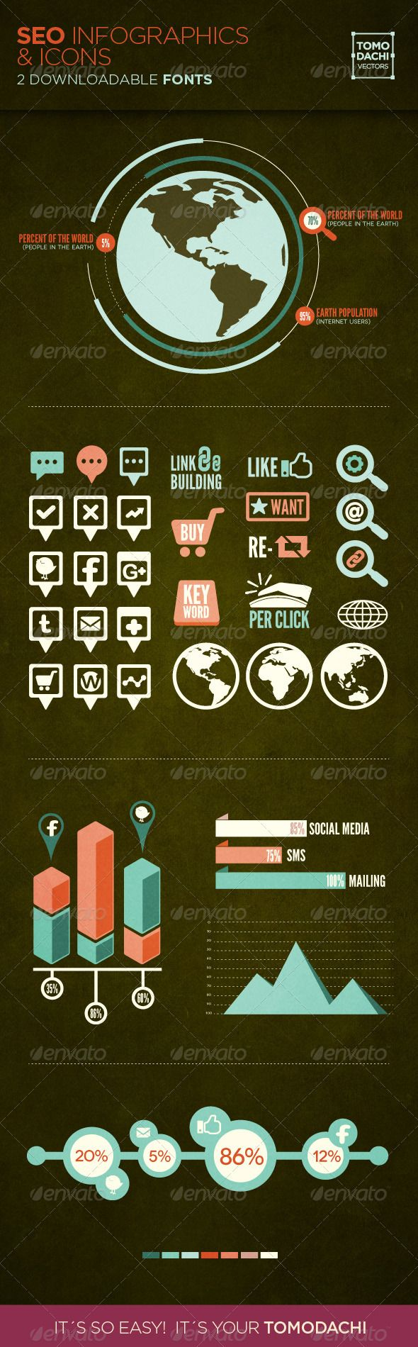 I chose to pin this infographic, because I dont think it's successful in communicating data to the viewer. While there are avliable stats, they are small and not laid out in a way that simple for the eye to interperate. Examples: the world has percentages displayed around it, but not there is not an easy line to follow to see those, like a pie graph might have.