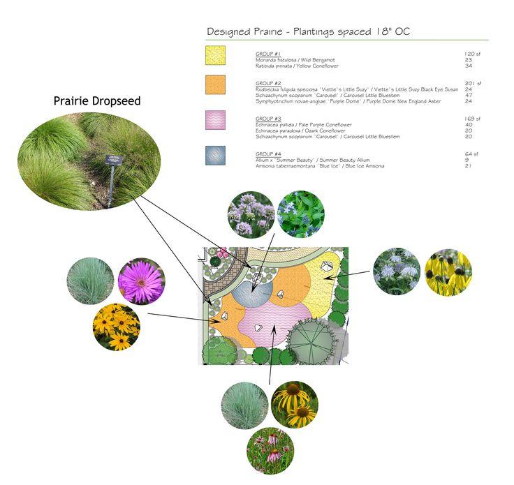 30 best landscape designs images on pinterest landscape for Haven home and garden design
