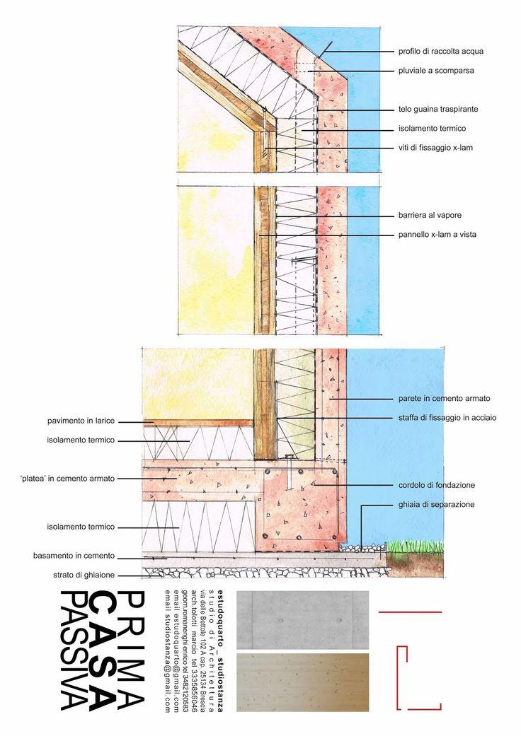 estudoquarto studio di Architettura: PRIMA CASA PASSIVA