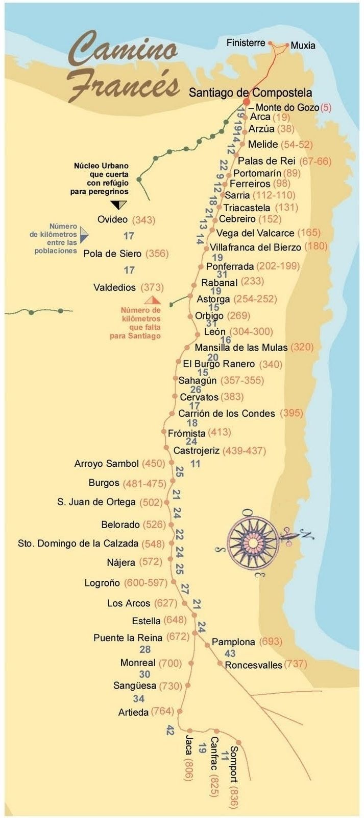 Caminho de Santiago de Compostela. ** For those people who aren't acquainted with the Camino, or Spain, this map is sideways.