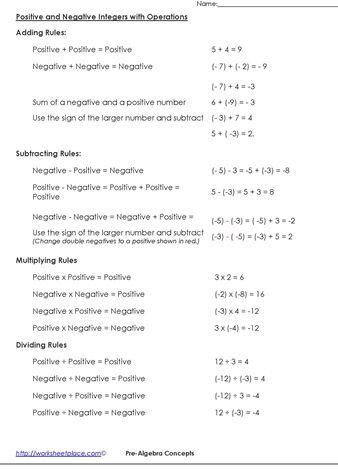 Negatives critique on ias 16