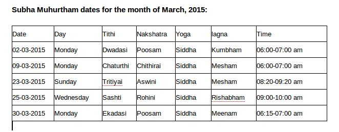 Subha Muhurtham month of March