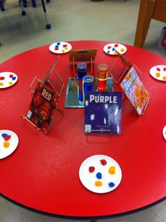 Adventures in Kindergarten: Discovery Time - interesting way of guiding inquiry without having to tell the kids what to do
