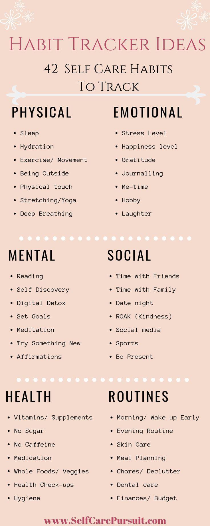 42 Habit Tracker Ideas to focus on Self Care – health-goals