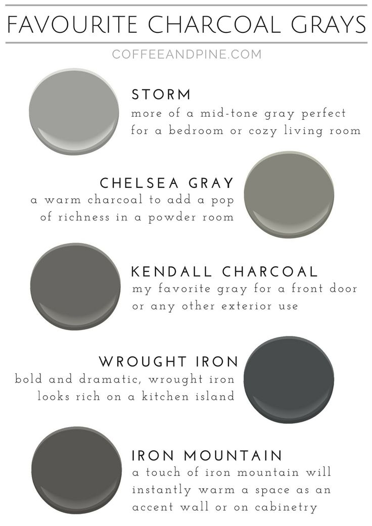 Grey paint shades grey paint shades new cooking with color for Best gray paint colors