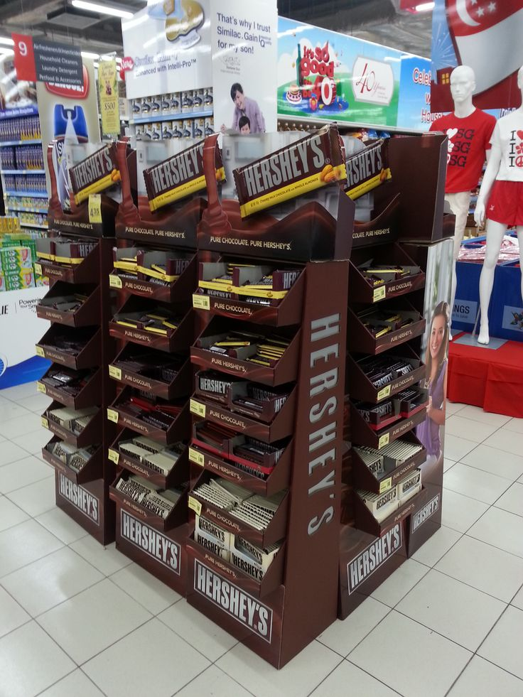 point of purchase displays promotional tools for retailers Sales promotion is one level or type some of the more common forms of trade promotions—profiled below—include point-of-purchase displays display units.