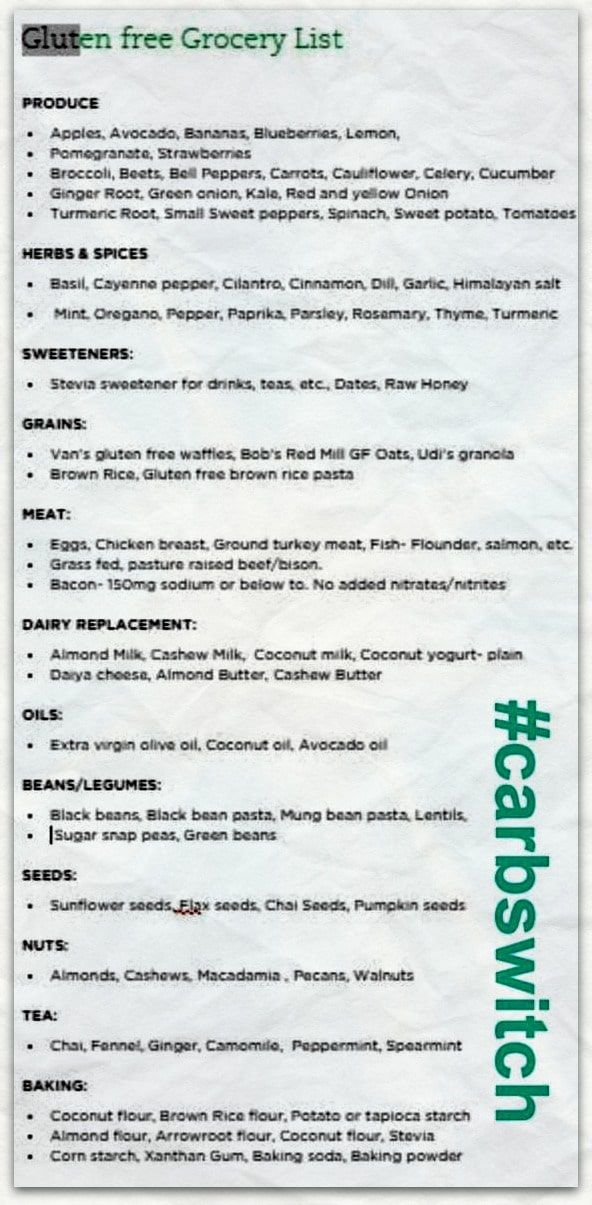 gluten free shopping list #carbswitch Please Repin