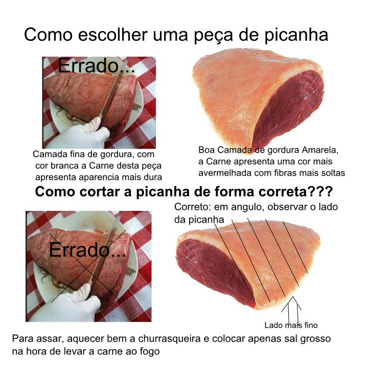 Como cortar la picanha - Picaña Brasilera.