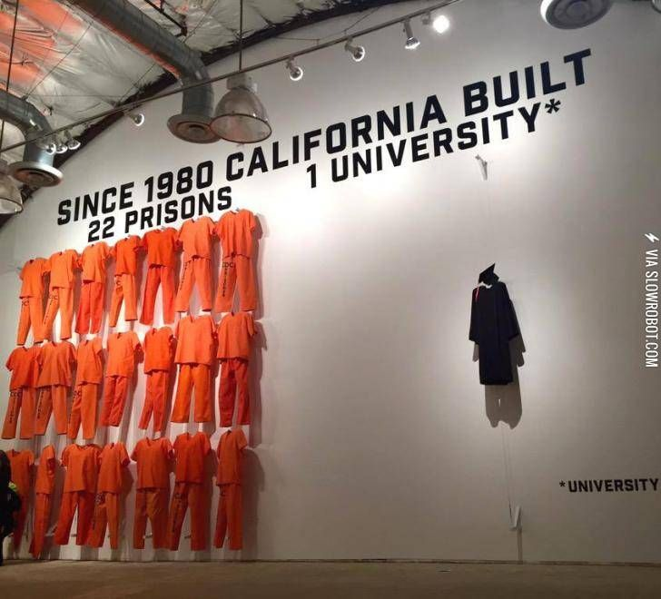 Why did the past republican administrations build so many prisons, for profit, lots of profit.