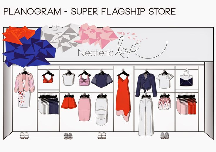 21 Best Images About Planogram Retail Merchandising