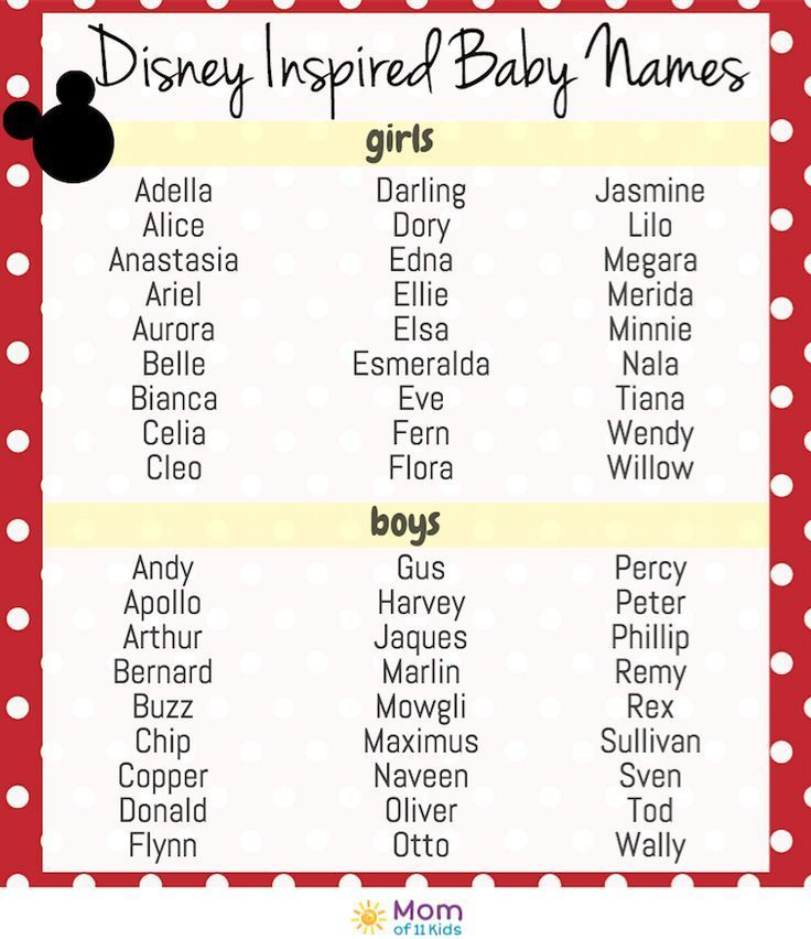 Find A Name For Your Baby Baby Names Baby Name Generator Baby
