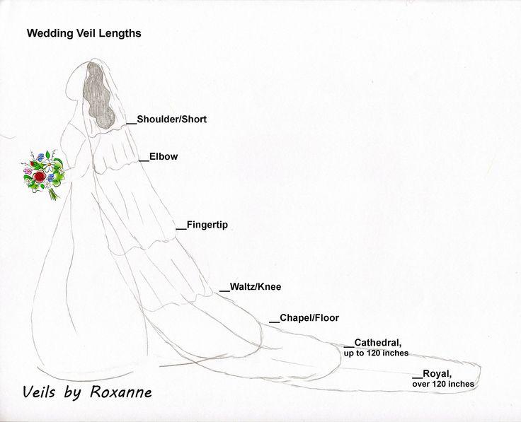 Wedding Veil Lengths - Veils by Roxanne, veil guide.