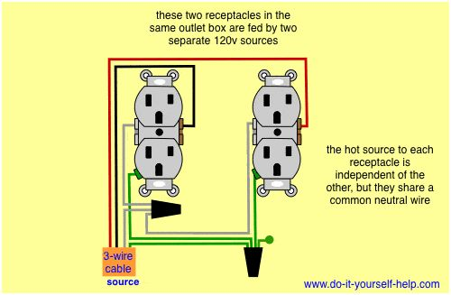 light switch controls outlet in same box electricity Pinterest - installation electrique maison pour les nuls