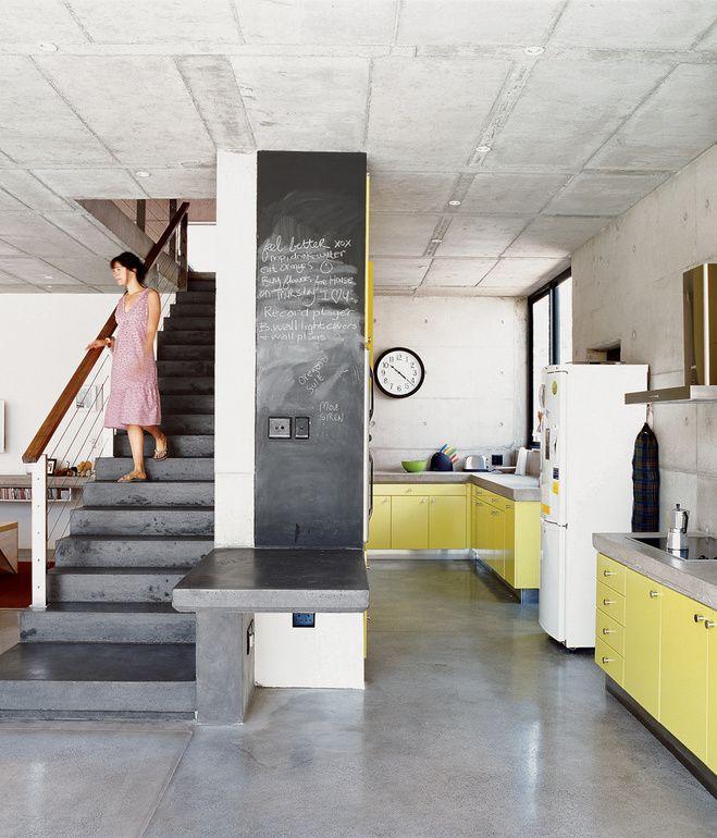 Kitchen Styles Names: 17 Best Ideas About Galley Style Kitchen On Pinterest