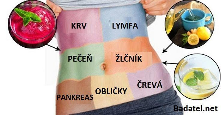 8 ranných nápojov, vďaka ktorým prečistíte svoje telo od toxínov