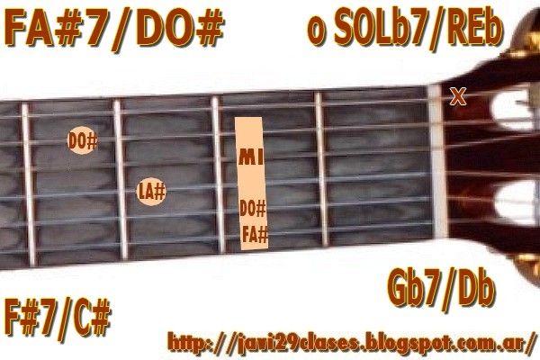 Acorde de guitarra FA#7/DO# =  SOL7b/REb = F#7/C# = Gb7/Db