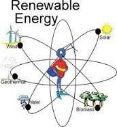 About Renewable Resources
