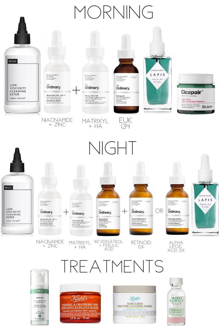 My Skincare Routine Niod Low Viscosity Cleaning Ester The Ordinary Niacinamide Zinc Matr Skin Care Routine Steps Beauty Skin Care Beauty Skin Care Routine