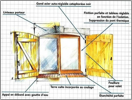 13 best POSE COMPOBAIE images on Pinterest Carriage house, Garage - combien coute une maison en autoconstruction