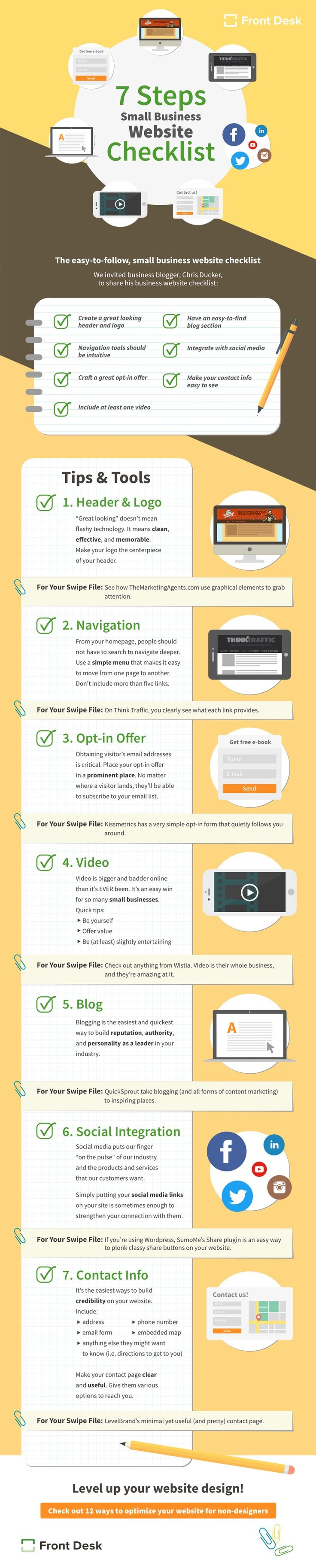 7 Step Checklist To A Successful Small Business Website [Infographic]