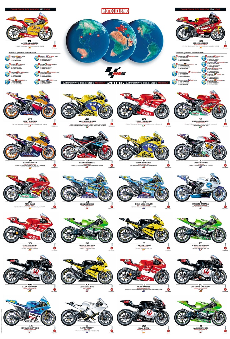 Sexy bikes. #motogp JAMSO loves MotoGP and loves to help your business…