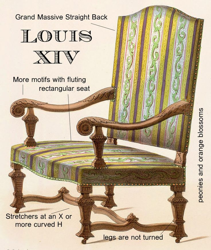 Ultimate Guide: French Chairs, Louis Style!