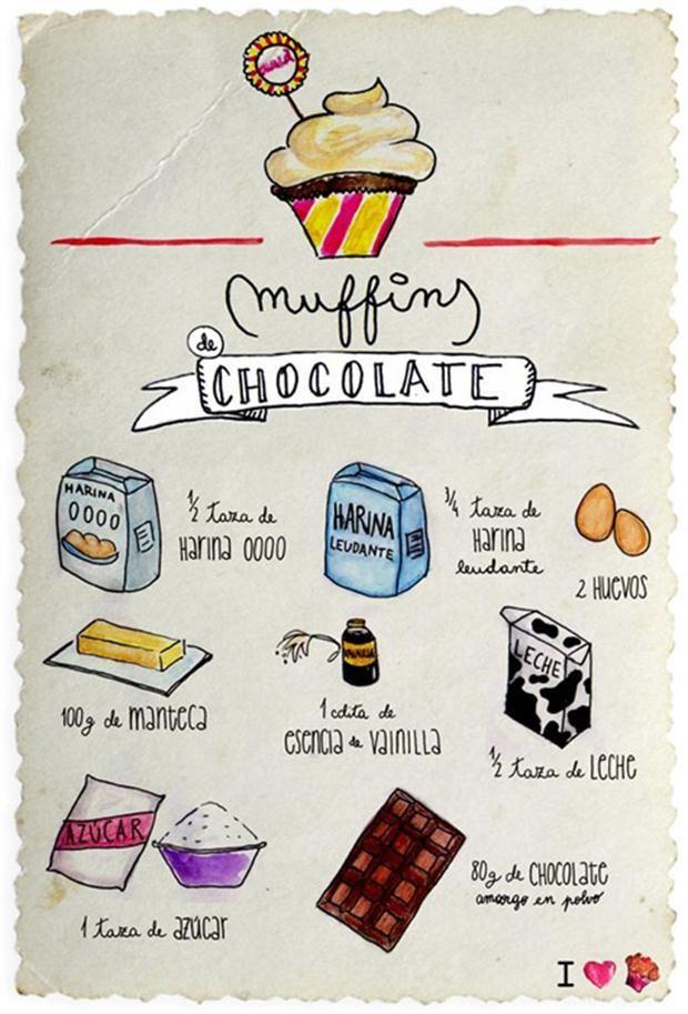 Muffins de chocolate en 10 pasos - Revista OHLALÁ! - Revista Ohlalá!