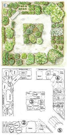 Ihr Garten wächst Schritt für Schritt: Fünf-Jahres-Plan zur Gestaltung der Küche