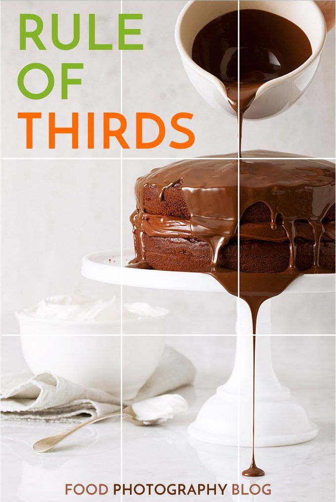 Food Photography Composition Using The Rule Of Thirds Food