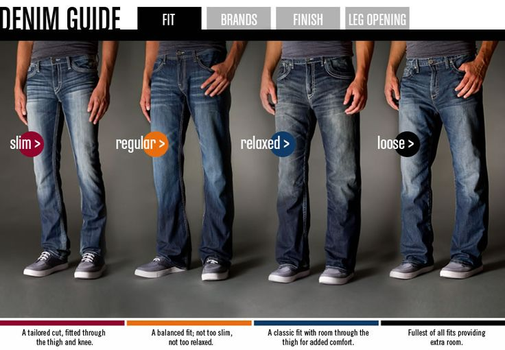 Buckle Fashion Denim Check Out Our Denim Fit Guide To Find Your Next Favorite Jean Http