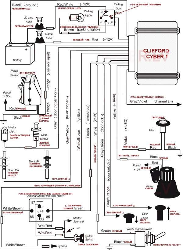 17 remote car starter installation wiring diagram  car