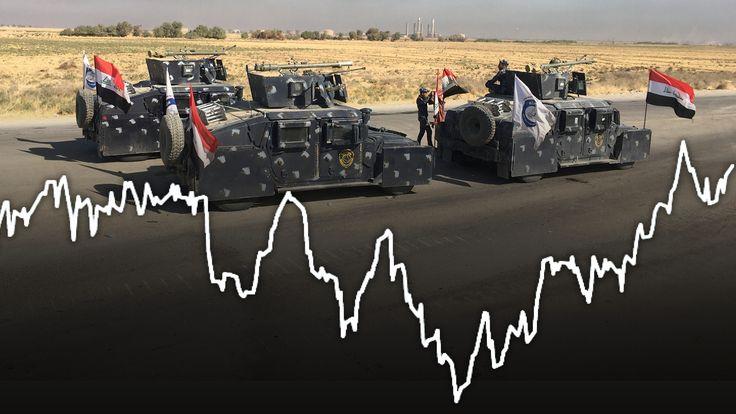 #Shale band explains oil price struggle to top $60 a barrel https://www.ft.com/content/14f77e72-b343-11e7-a398-73d59db9e399?mhq5j=e5&utm_content=buffer83eb2&utm_medium=social&utm_source=pinterest.com&utm_campaign=buffer  #energy #USA #oil #gas #oilandgas #fracking #alxcltd