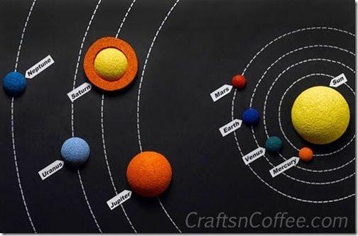 18 Proyectos del Sistema Solar