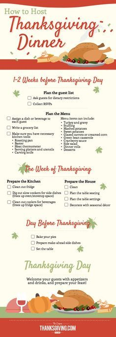 "How to plan your Thanksgiving celebration with a helpful infographic showing the proper timeline. This is a great little ""cheat sheet"" to get you started on your Holiday Hosting Journey!"