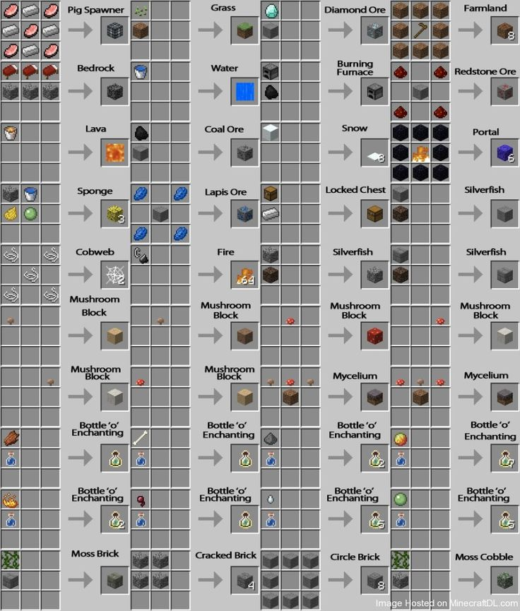 how to make items in minecraft | Uncraftables Mod for Minecraft 1.2.5 | Minecraft Forum