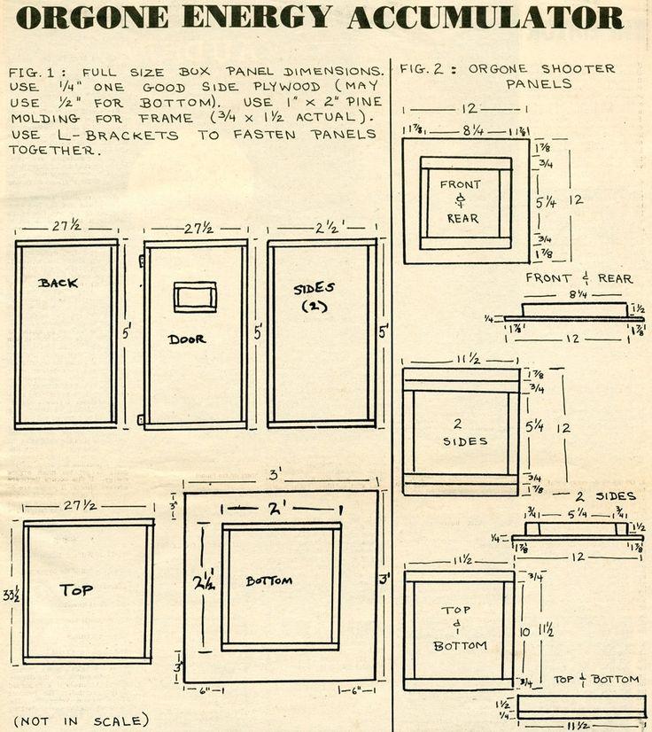 Wilhelm Reich | Orgone energy accumulator
