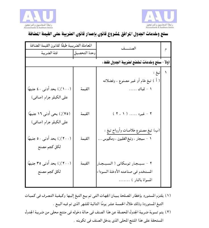 تهتم مدونة محاسب مصري بمواكبة كل جديد يتعلق بالعلوم المحاسبية والمالية والادارية Blog Blog Posts Chart