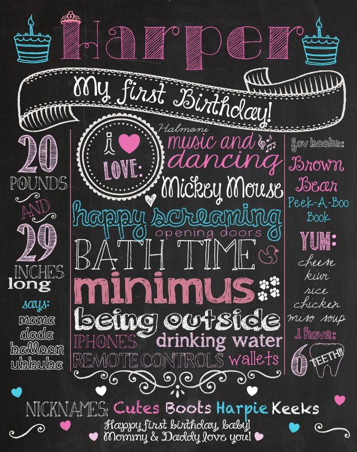 Customized 1st birthday chalkboard poster
