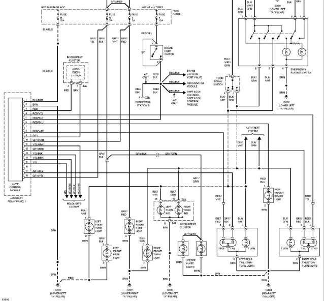 12+ Audi Tt Engine Wiring Diagram | Diagram, Audi a3, Audi | Audi Tt Engine Wiring Diagram |  | Pinterest