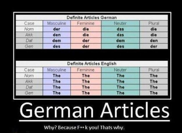 And of course: German, der language.