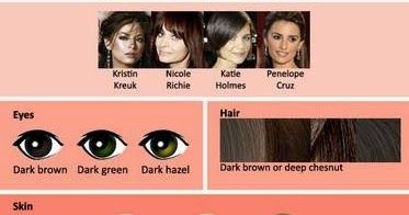 Occhi: marrone scuro, verdi scuro, o nocciola scuro.   Colore capelli: castagna scuro o castano scuro.   Pelle:  avorio, beige dorat...