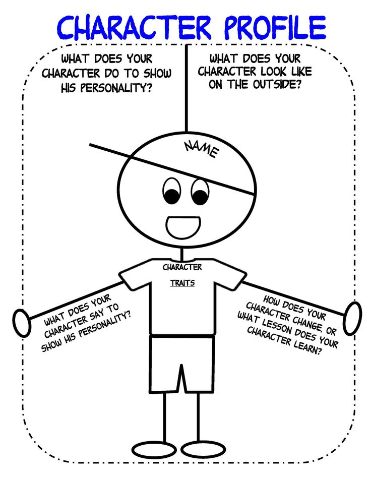 214 best Character Study Activities images on Pinterest - character analysis