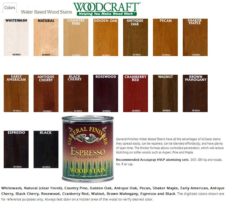 water based furniture stain 1