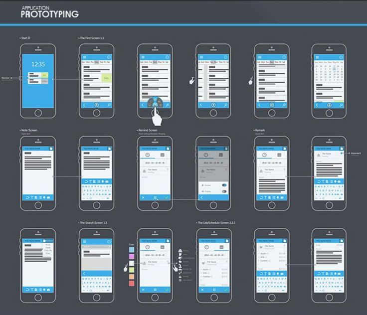 17 Best Images About Wireframe / Architecture Information